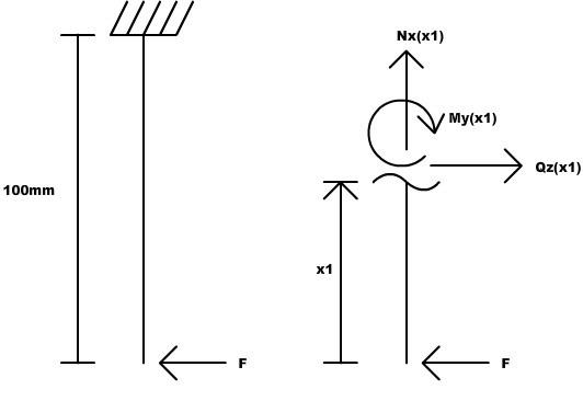 Technische mechanik statik elastomechanik rn for Gelenk statik