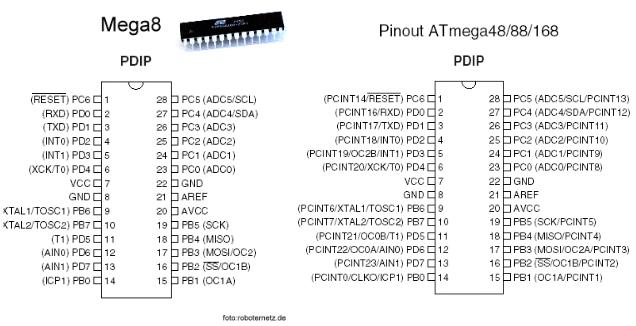 Mega8kompatibel.png
