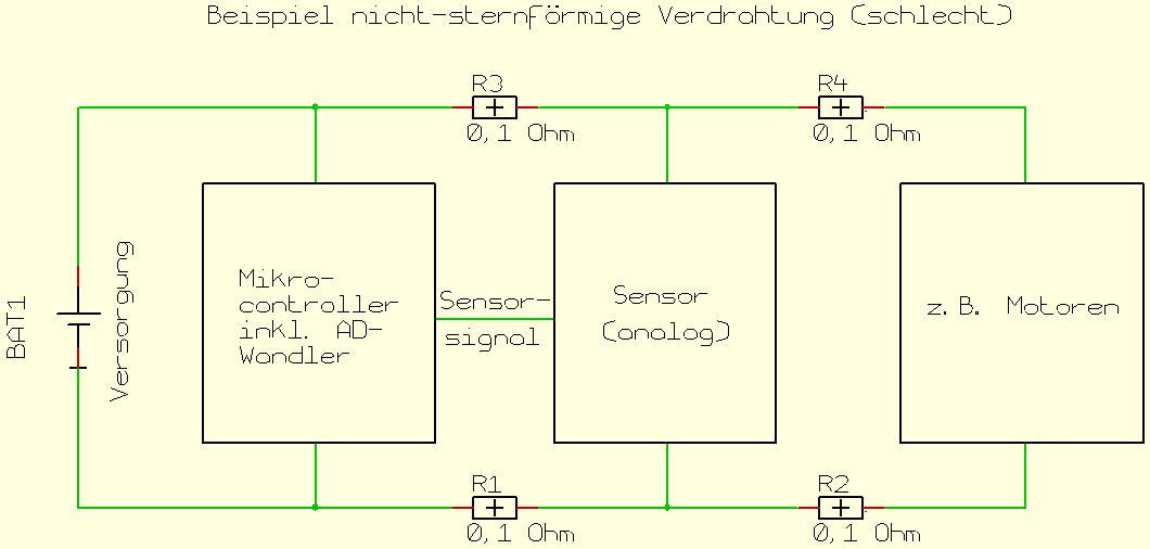GND – RN-Wissen.de
