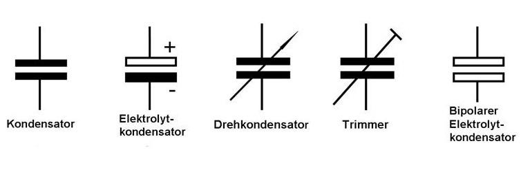 Niedlich Elektrisches Symbol Für Kondensator Galerie - Elektrische ...