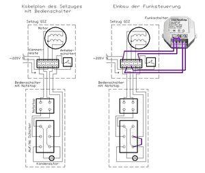 benutzer valerij rn. Black Bedroom Furniture Sets. Home Design Ideas